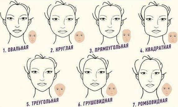 женские стрижки фото на тонкие средние волосы