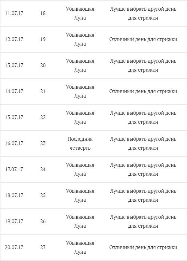 Календарь Стрижки на Май 2017 года  астролог Александр