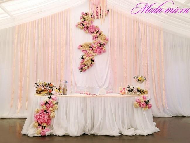 Свадебные тренды 2018 декор